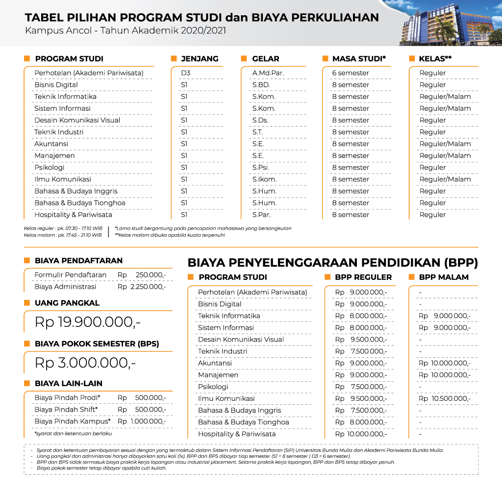 pricelist-S1-Ancol-TA2020-2021