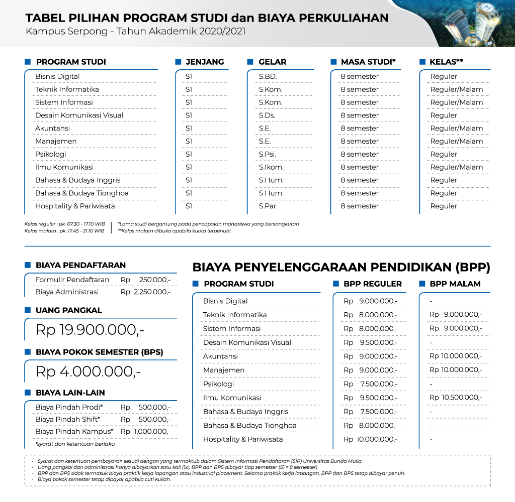 pricelist-S1-Serpong-TA2020-2021
