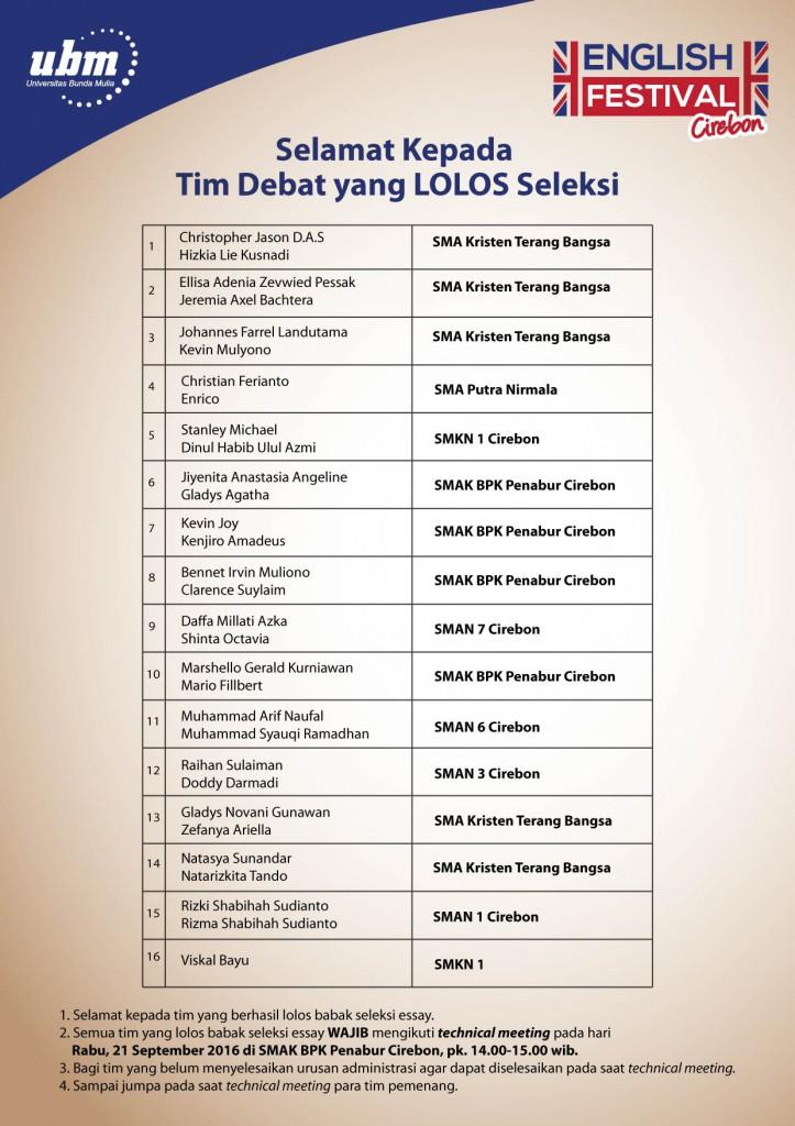 Lolos Debat-01