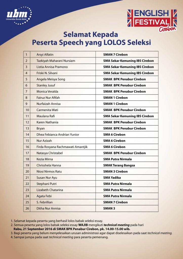 Lolos Speech-02
