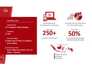 Campus Recruitment – PT. Indocyber Global Teknologi